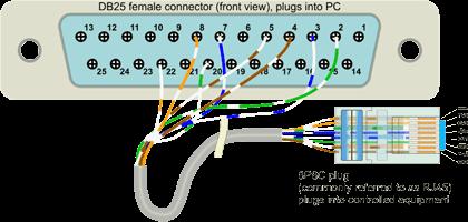 Il monitor utilizzato con il personal computer - Velocita porta seriale ...
